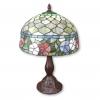 Rabalux Tiffany lámpak